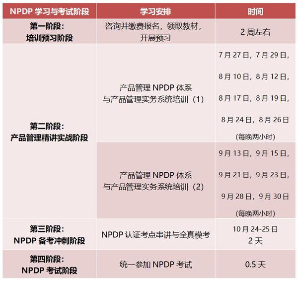 7月NPDP时间_副本.jpg