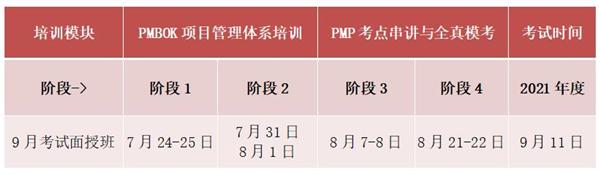 9月面授PMP_副本.jpg