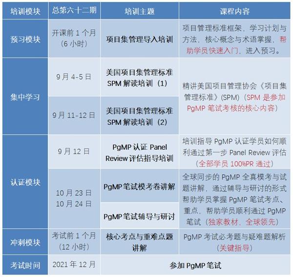 9月北京面授_副本.jpg