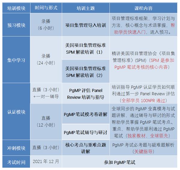 PgMP录播班时间_副本.jpg