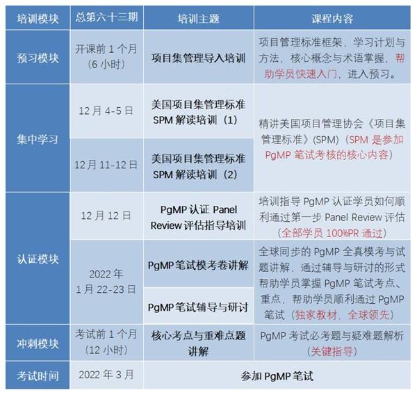12月北京PgMP时间_副本.jpg
