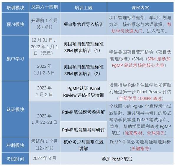 12月上海PgMP时间_副本.jpg