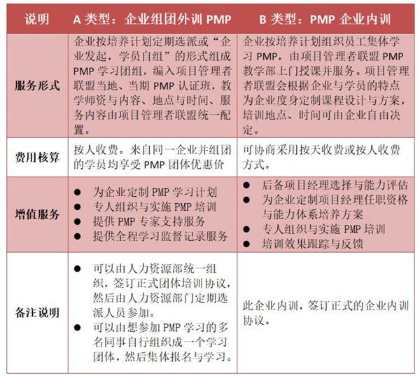 PMP团休培训_副本.jpg